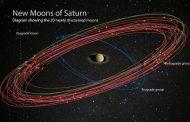 علماء يكتشفون 20 قمراً جديداً حول كوكب زحل