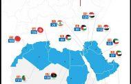 لبنان الأكثر غلاء في المعيشة بين الدول العربية!