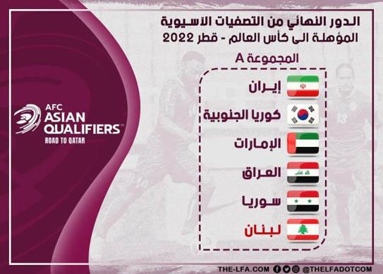 لبنان في مجموعة ايران وكوريا الجنوبية والامارات والعراق وسوريا في تصفيات المونديال الحاسمة